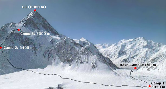 Gasherbrum_route